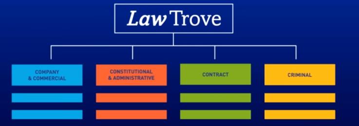 Law Trove